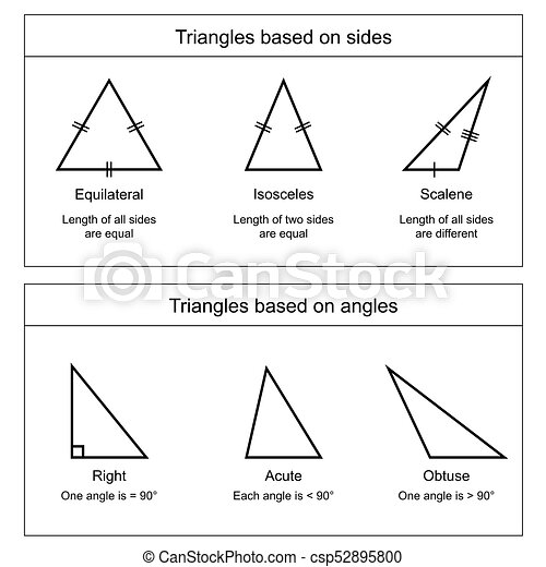 Types of triangles on white background vector illustration types of triangles on white background vector ccuart Gallery