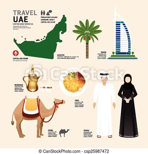 UAE United Arab Emirates Flat Icons Design Travel Concept.Vector - csp25987472