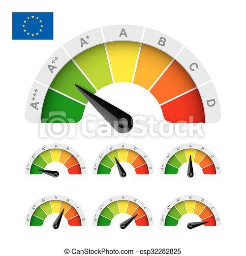 UE energy efficiency rating - csp32282825
