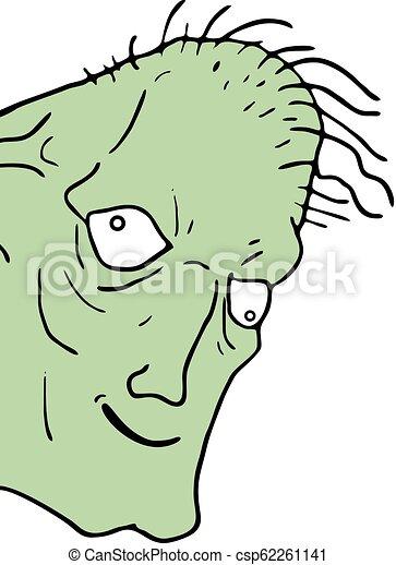 Ugly Monster Face