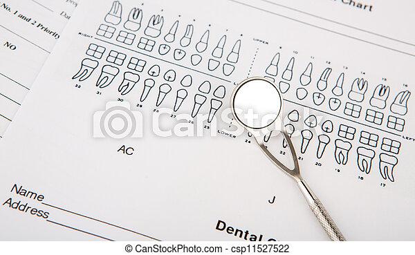 uitrusting, tandkundig gereedschap, tabel - csp11527522