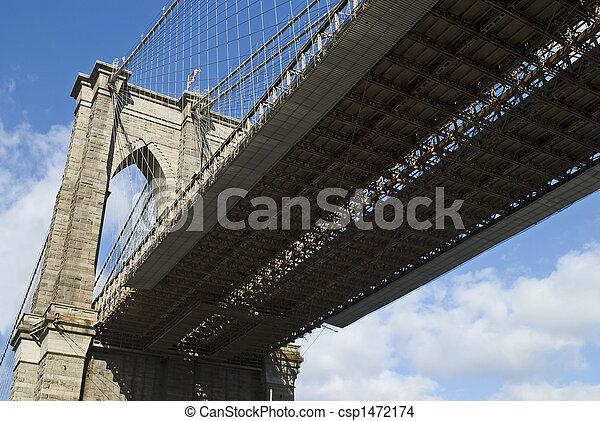 Under Bridge - csp1472174