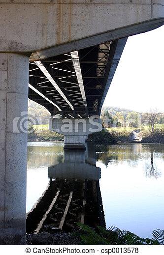 Under the bridge 2 - csp0013578