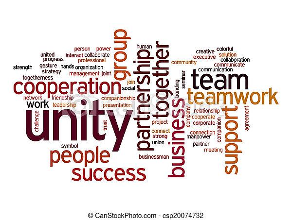 Unity word cloud - csp20074732