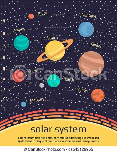 Universe Infographic Of Our Solar System The Names Planets And Their Positions