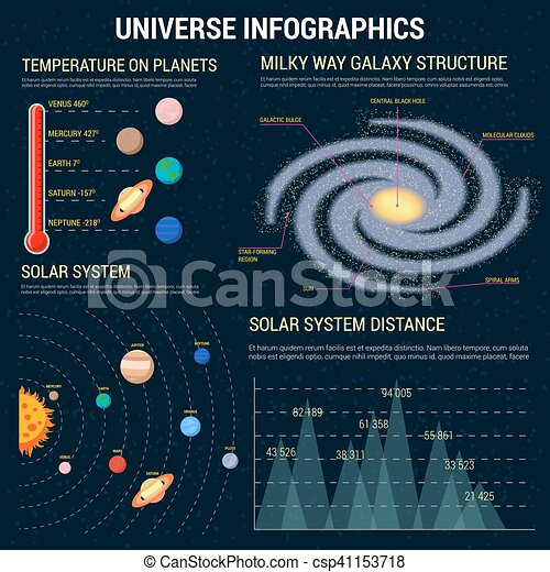 Template Charts Background Space Graphs Galaxy Temperature Universe Banner Solar Infographics System Structure Statistics Cosmic Diagrams Planets Information