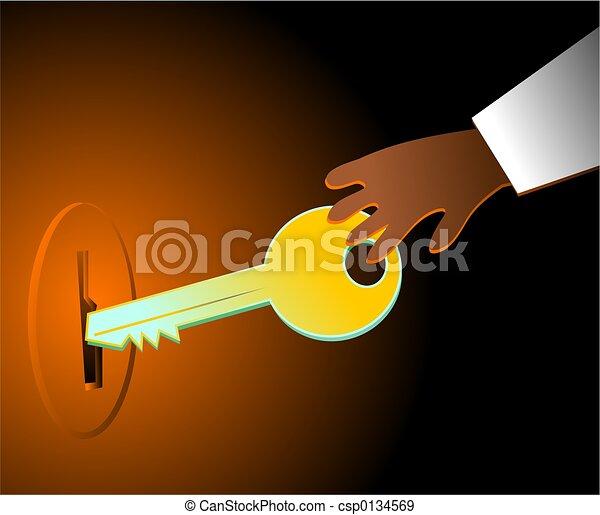 unlock - csp0134569