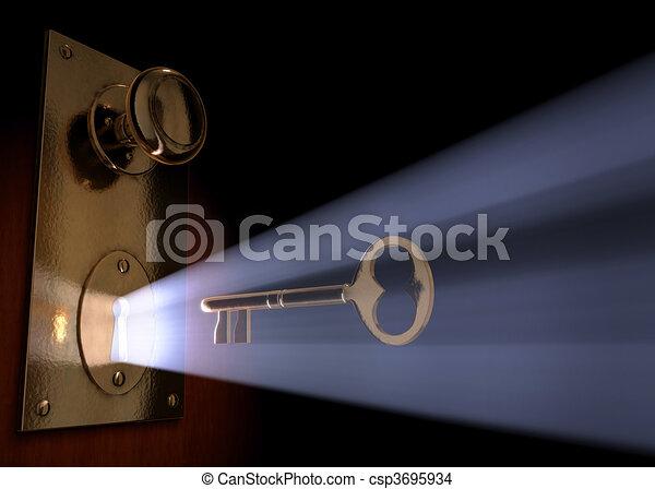 Unlocked Ideas - csp3695934