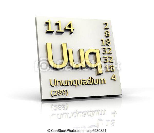 ununquadium periodic table of elements csp6930321 - Periodic Table Symbol Ununquadium