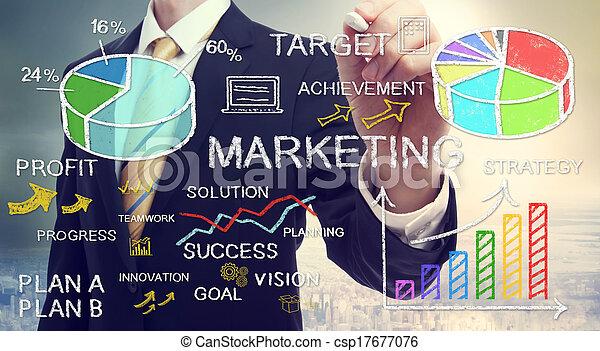 uomo affari, marketing, disegno, concetti - csp17677076