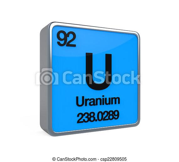 Uranium Element Periodic Table Isolated On White Background