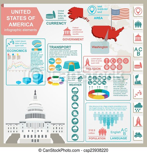 Infographic us