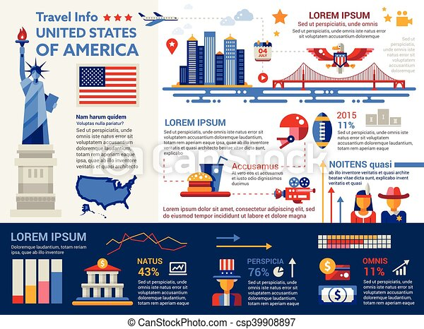 Usa Travel Info Poster Brochure Cover Template Travel To The Usa