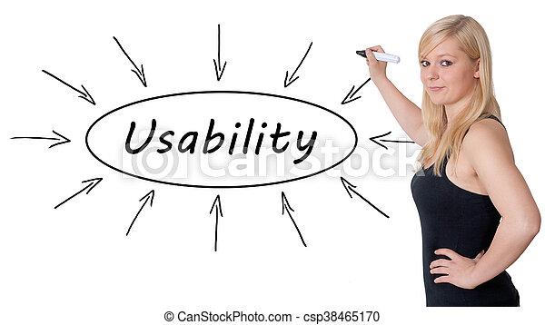 usability - csp38465170
