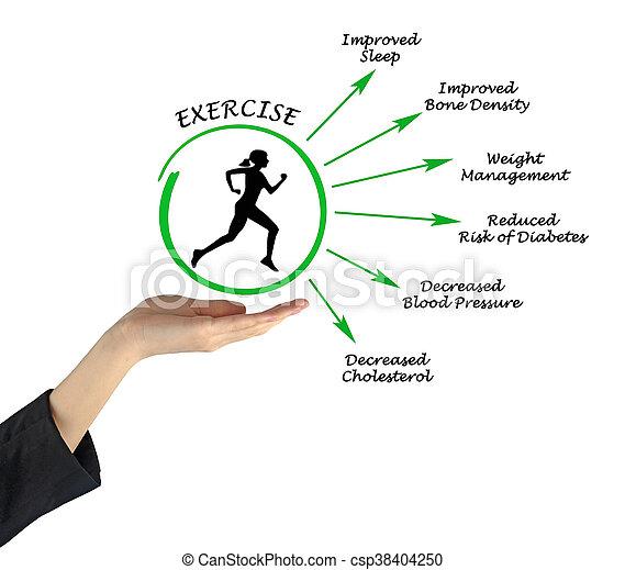 El uso del ejercicio - csp38404250