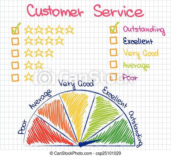 vásárló, rang, szolgáltatás - csp25101029
