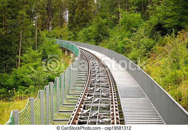 El ferrocarril funicular - csp19581312