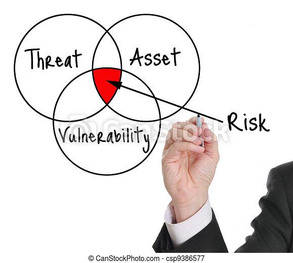 valutazione, rischio - csp9386577