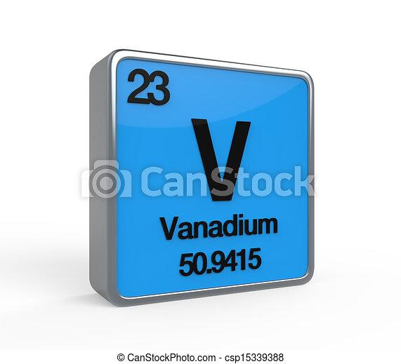 Vanadium element periodic table isolated on white stock vanadium element periodic table csp15339388 urtaz Choice Image