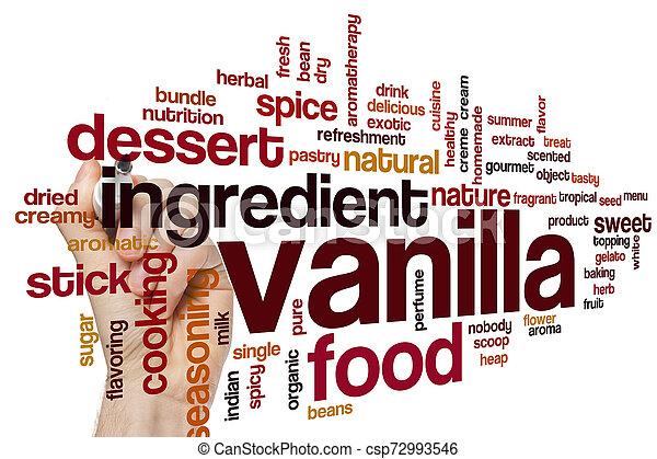 Vanilla word cloud - csp72993546