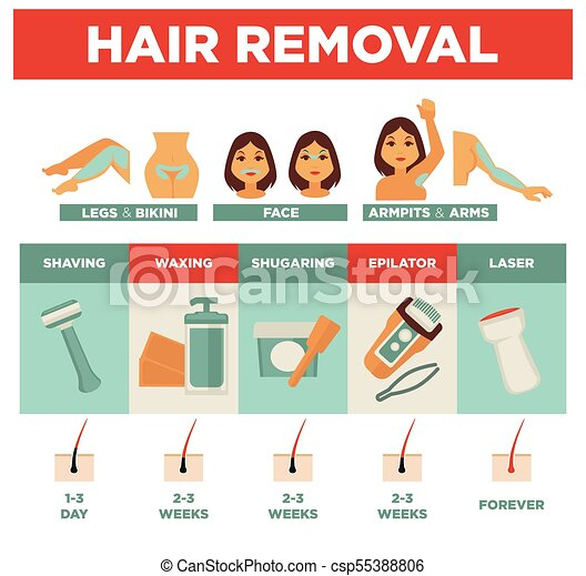 Servicio de eliminación de cabello por varios medios poster promocional - csp55388806