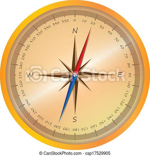 vecteur, compas - csp17529905