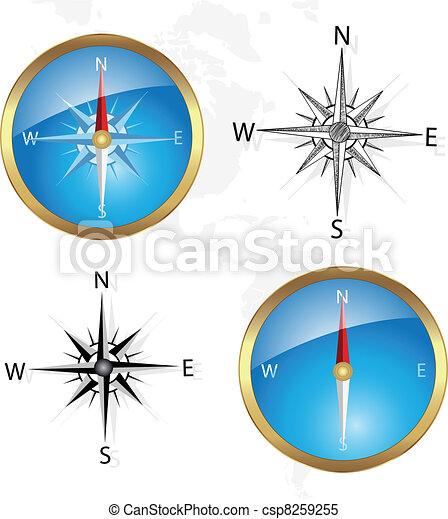 vecteur, compas - csp8259255