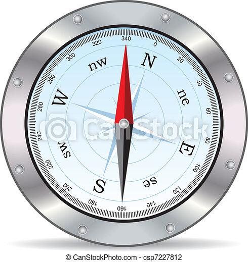 vecteur, compas - csp7227812