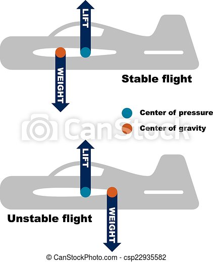 vector airplane center of gravity requirement - csp22935582