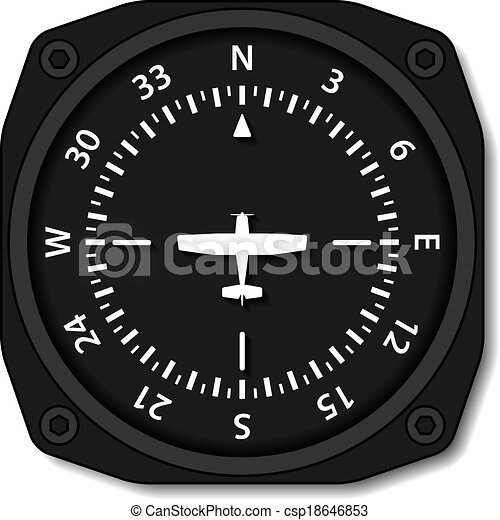 vector aviation aircraft compass turns - csp18646853