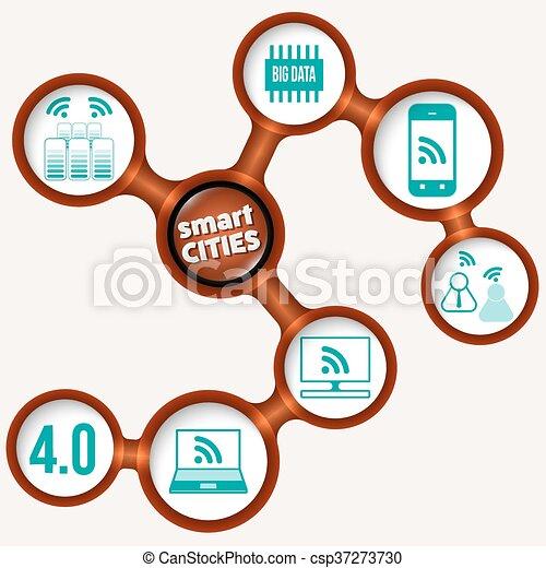 Vector circular frames and smart cities symbols - csp37273730