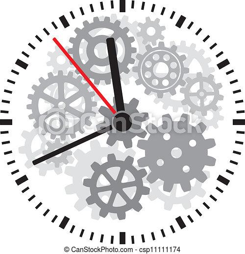 vector clock  - csp11111174