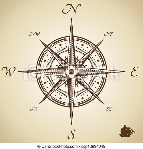 Vector compas - csp13994049