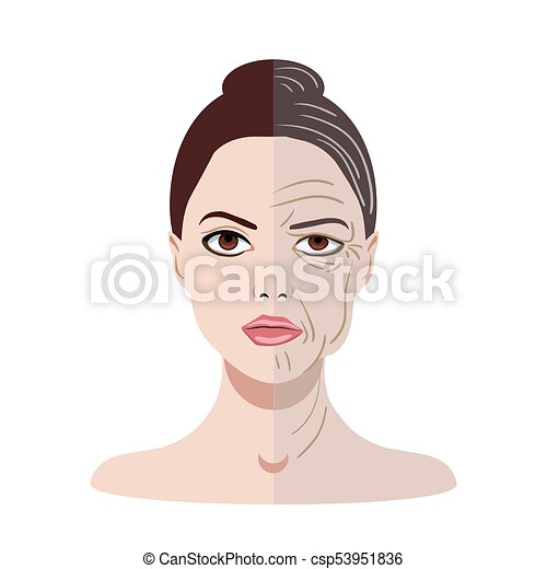 Vector face with two types of skin, young and old isolated - csp53951836