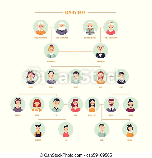 vector family tree genealogy branches template family tree or