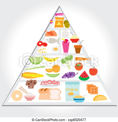 VECTOR - Food Guide Pyramid - csp6520477