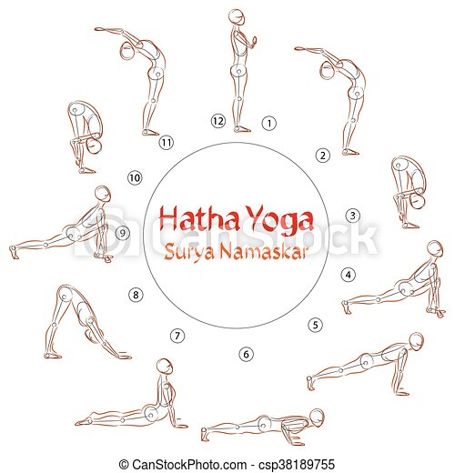 Vector Hatha Yoga Surya Namaskar Asanas