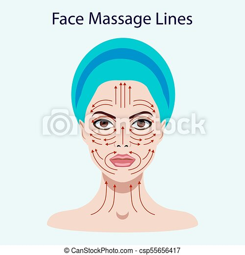 Vector illustration set of face massage instructions isolated.