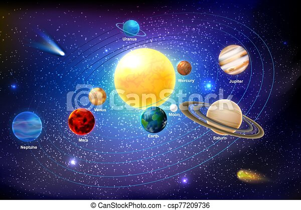 Vector Illustration Of Solar System With Gradient Planets That Orbit The Sun Astronomy Educational Aid Banner On Dark