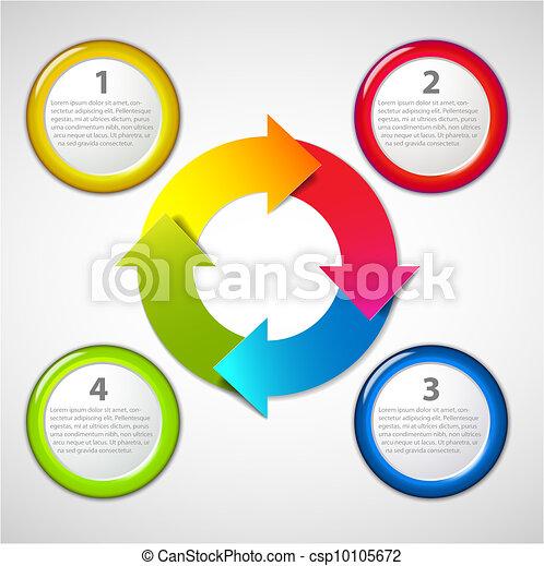 Vector life cycle diagram with description - csp10105672