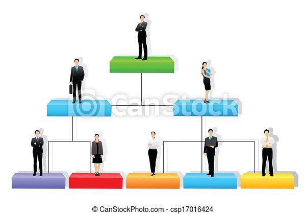 Vector Organisation Tree - csp17016424