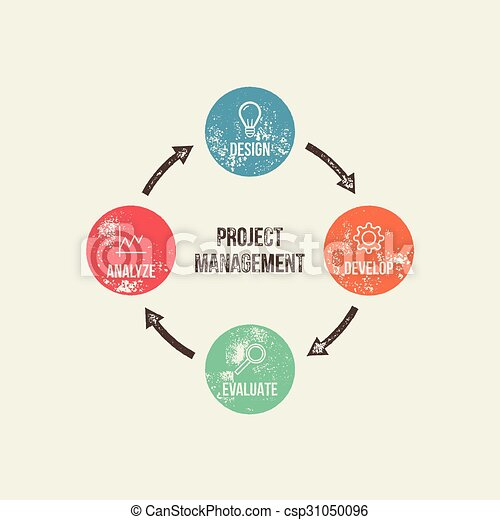 Vector Project Management Process Dirty Grunge Diagram Concept - csp31050096