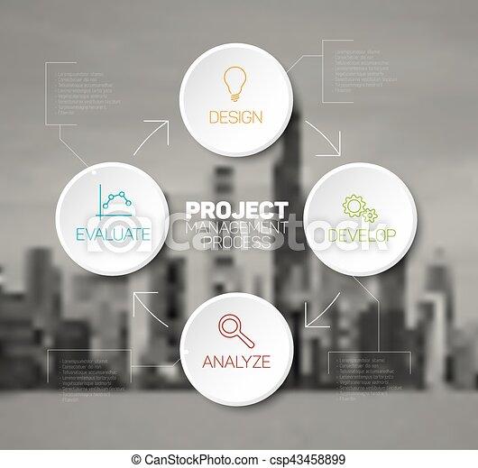 Vector Project management process diagram concept - csp43458899