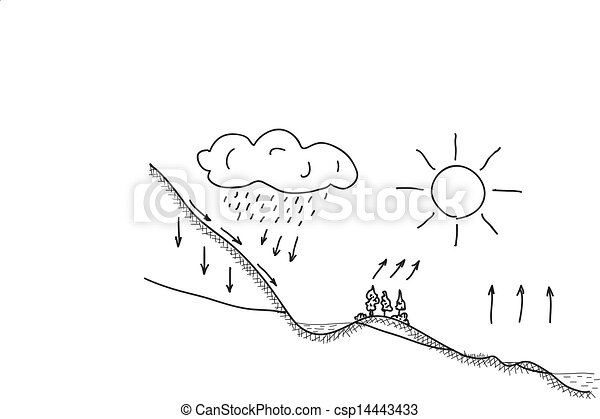 Vector schema of the water cycle in nature vector schematic vector schema of the water cycle in nature ccuart Images