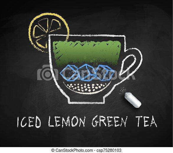 vector sketch of ice lemon green tea vector sketch of iced sweet lemon green tea with piece of chalk on blackboard can stock photo