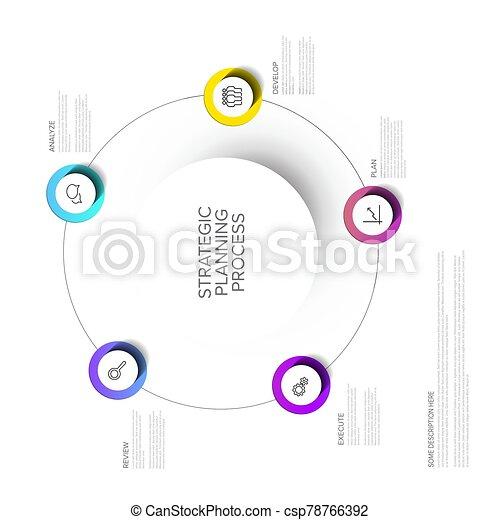 Vector Strategic planning process diagram concept - csp78766392