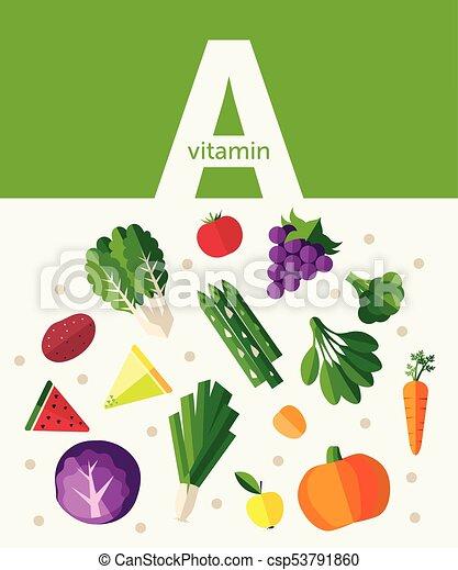 Frutas y de verduras vitaminas