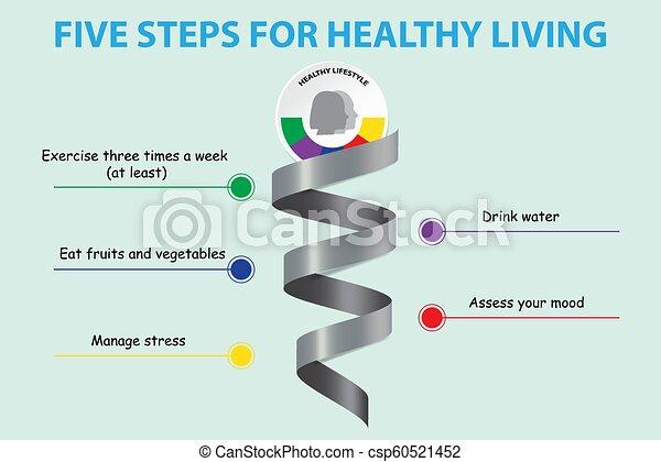 Metallspirale zeigt die fünf Schritte für ein gesundes Lebensvektorkonzept - csp60521452