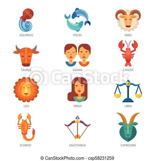 Horoskop rakovina datování rakovina