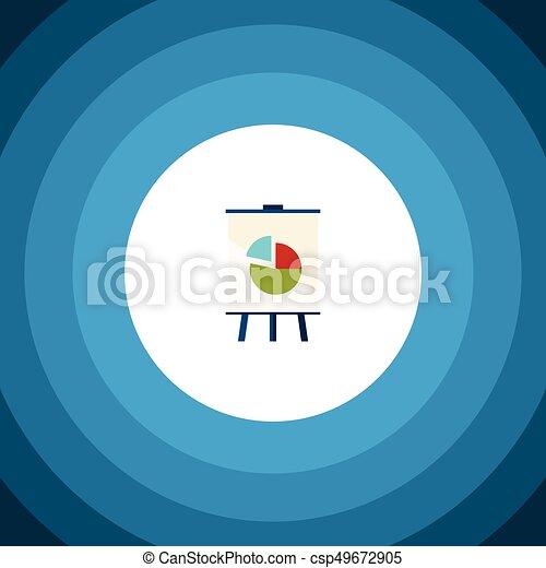 Vektor Wohnung Torte Staffelei Sein Concept Freigestellt Tabelle